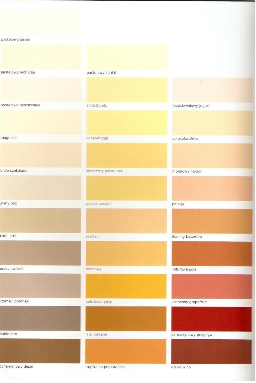 Bardzo dobra Farby akrylowe i lateksowe Dulux, Nobiles, Śnieżka Zabrze. JG87